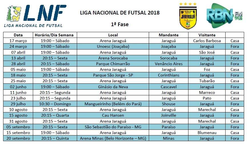 Calendário da  1ª fase da Liga Nacional de Futsal