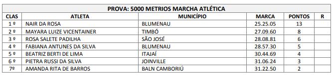 5000 M MARCHA