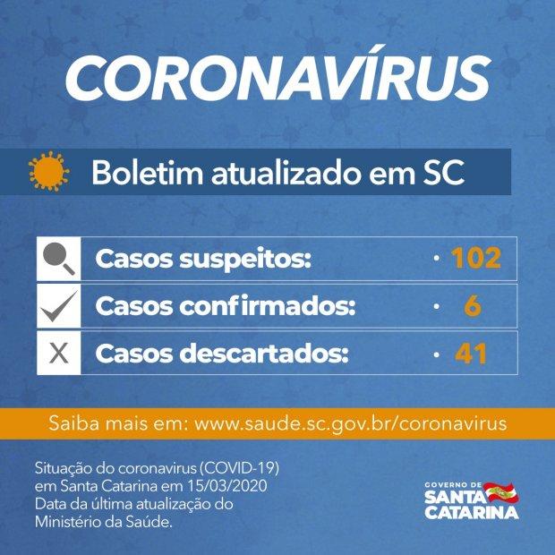 atualizacao_casos_coronavirus_em_sc_em_15_03_2020_20200315_1156496711